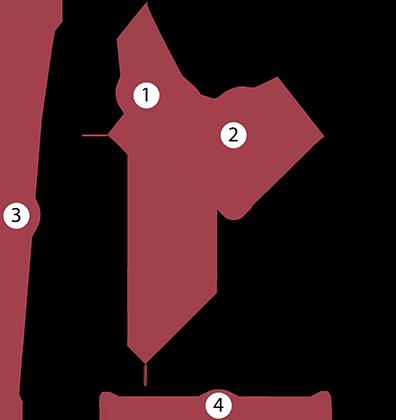 Guide des tailles - Thuru
